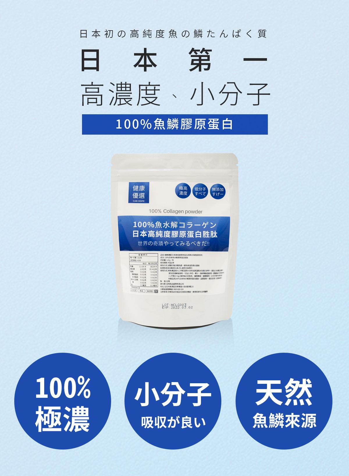 真的不用比了! 日本第一高純度魚麟水解膠原蛋白來了!最高純度的日本新田膠原