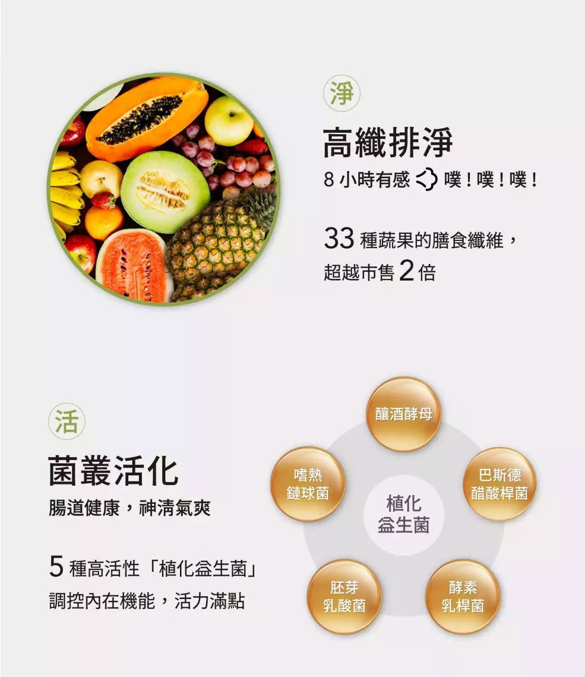 日本零號生酵素-101綜合蔬果酵素-100萬高濃度SOD-排空歸零養顏美容-大便更乾淨活出美麗人生
