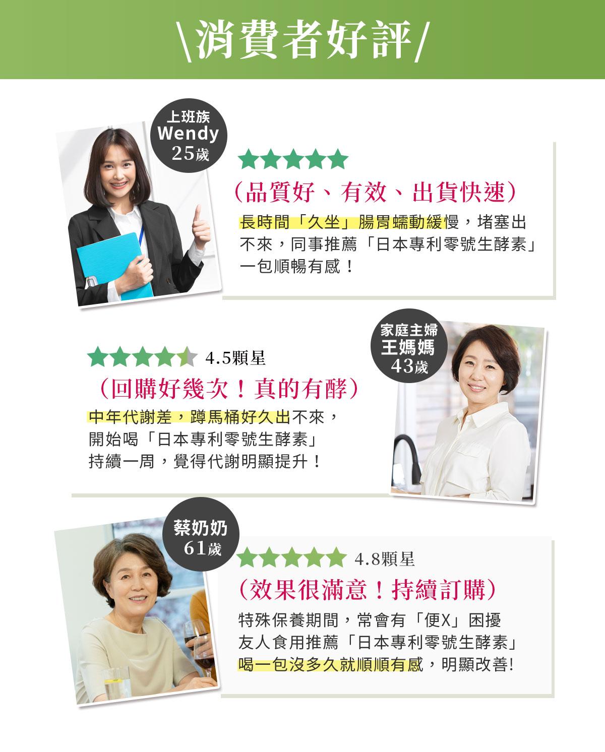 日本專利零號生酵素-消費者回饋-超過98%回購率-持續喝一周明顯有感