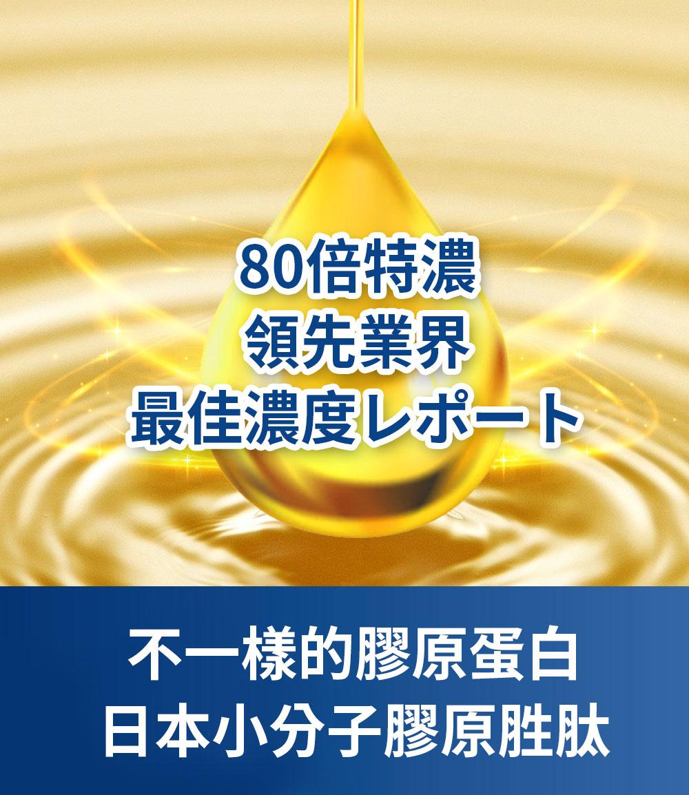 100%日本高純度魚鱗水解膠原蛋白胜肽-不一樣的膠原蛋白日本小分子膠原胜肽-0800-800-924