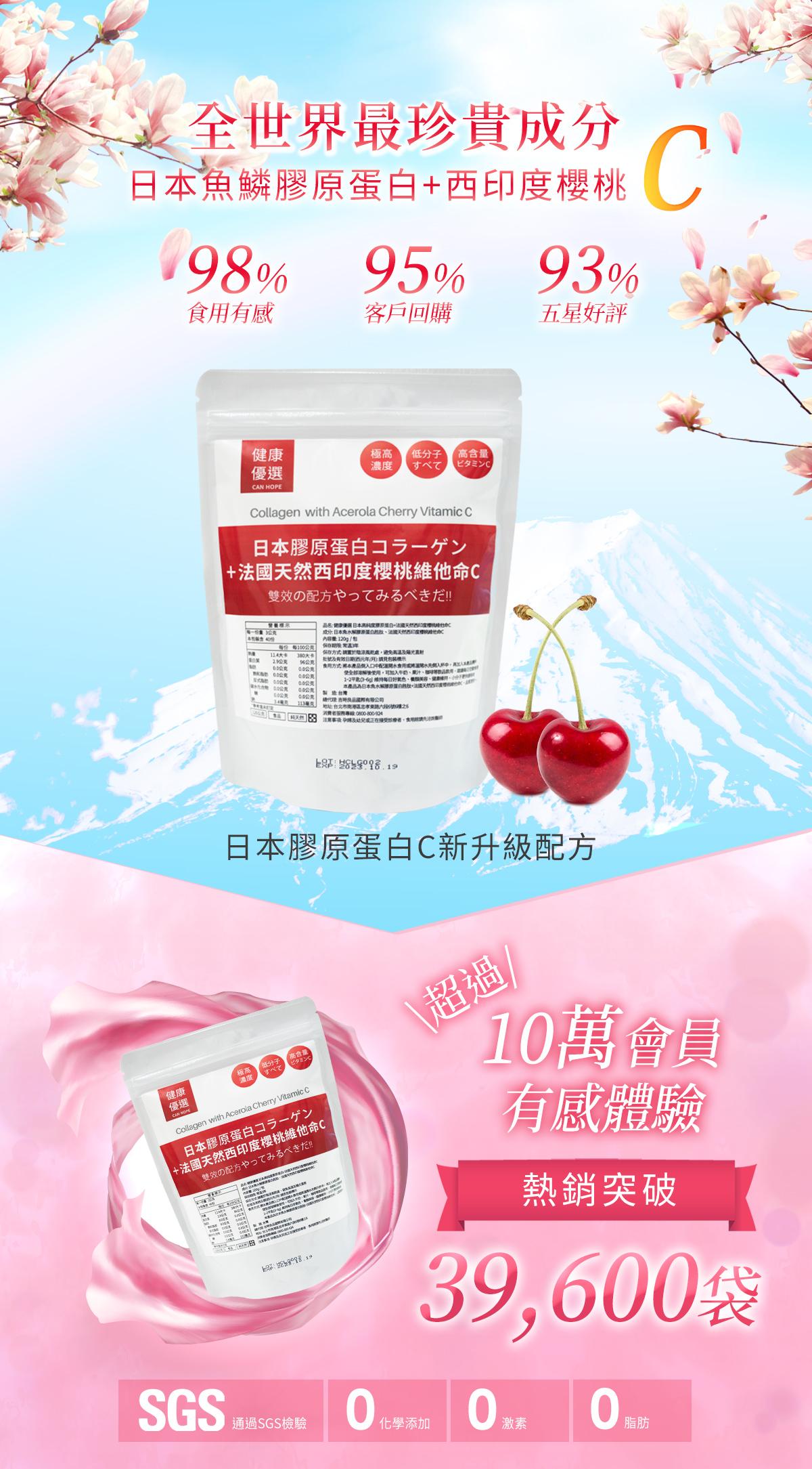 日本魚鱗膠原蛋白C雙效成分促進膠原蛋白生成