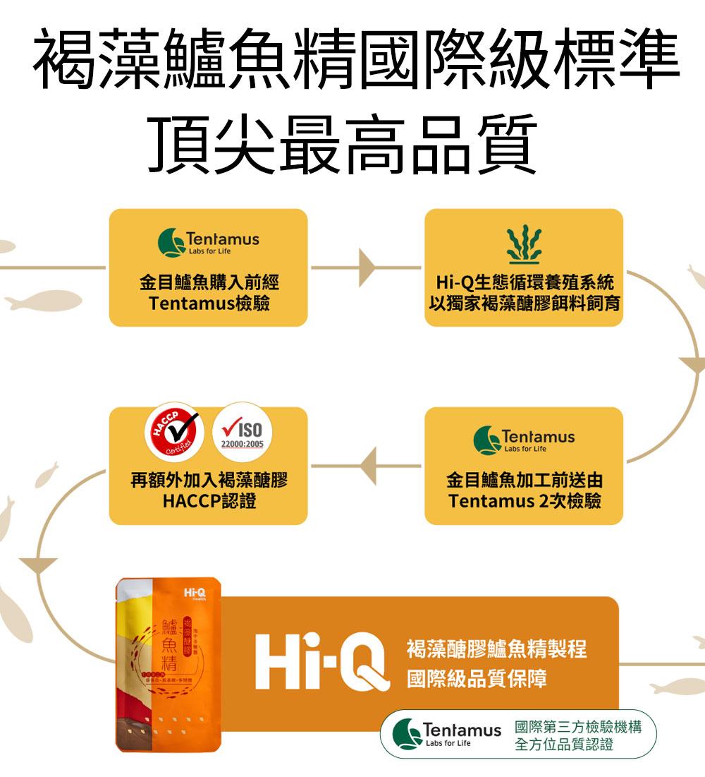 褐藻醣膠健康優先-國際級最高品質多方檢驗