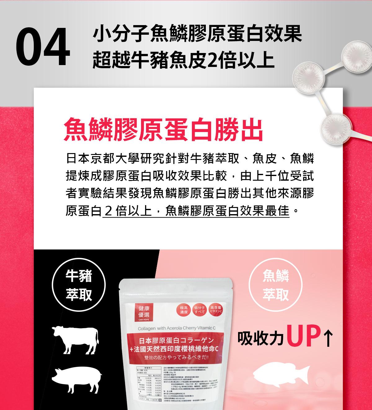 日本膠原蛋白+西印度櫻桃C-魚鱗膠原蛋白效果最好-0800-800-924
